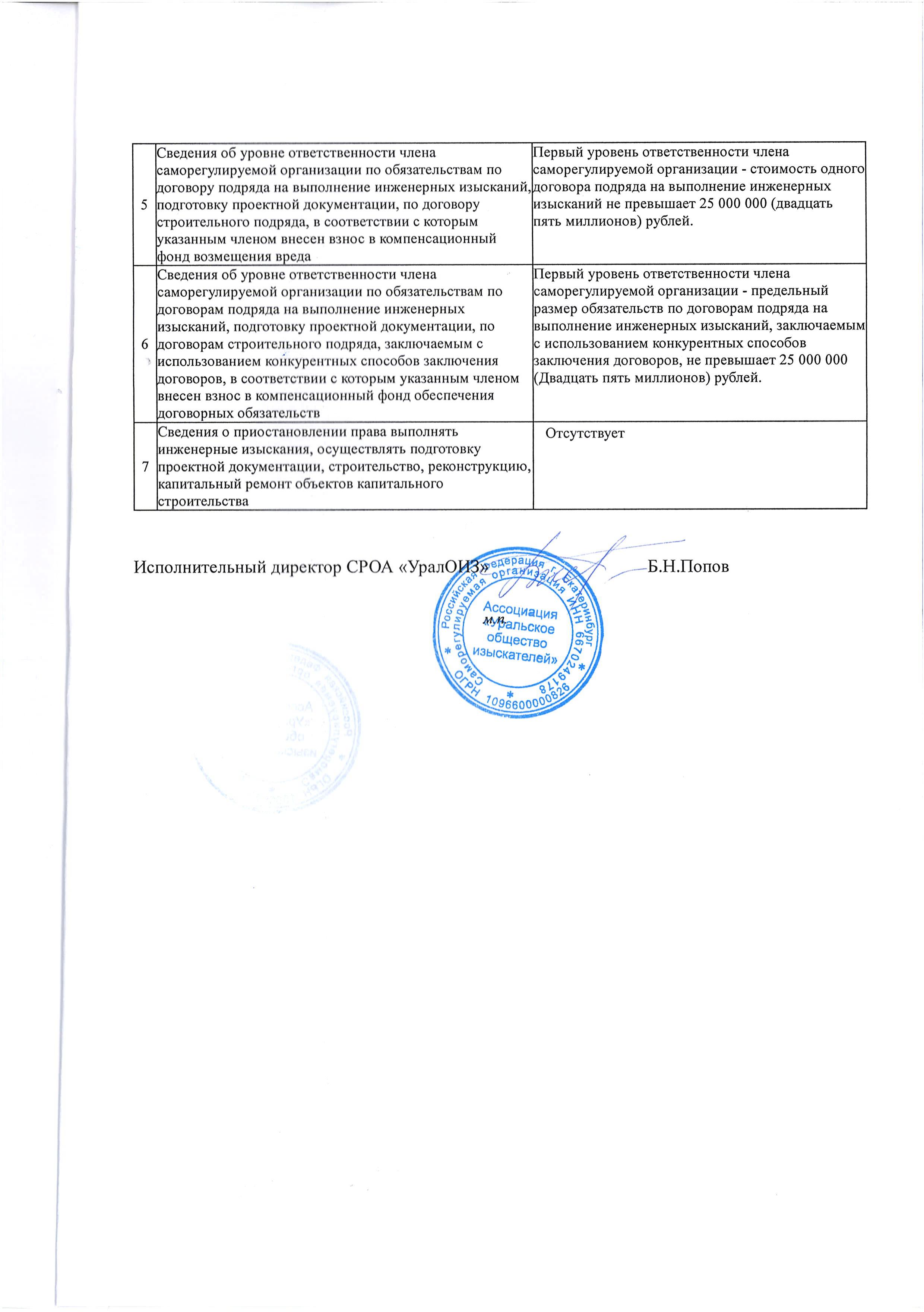 Выписка УралОИЗ_2