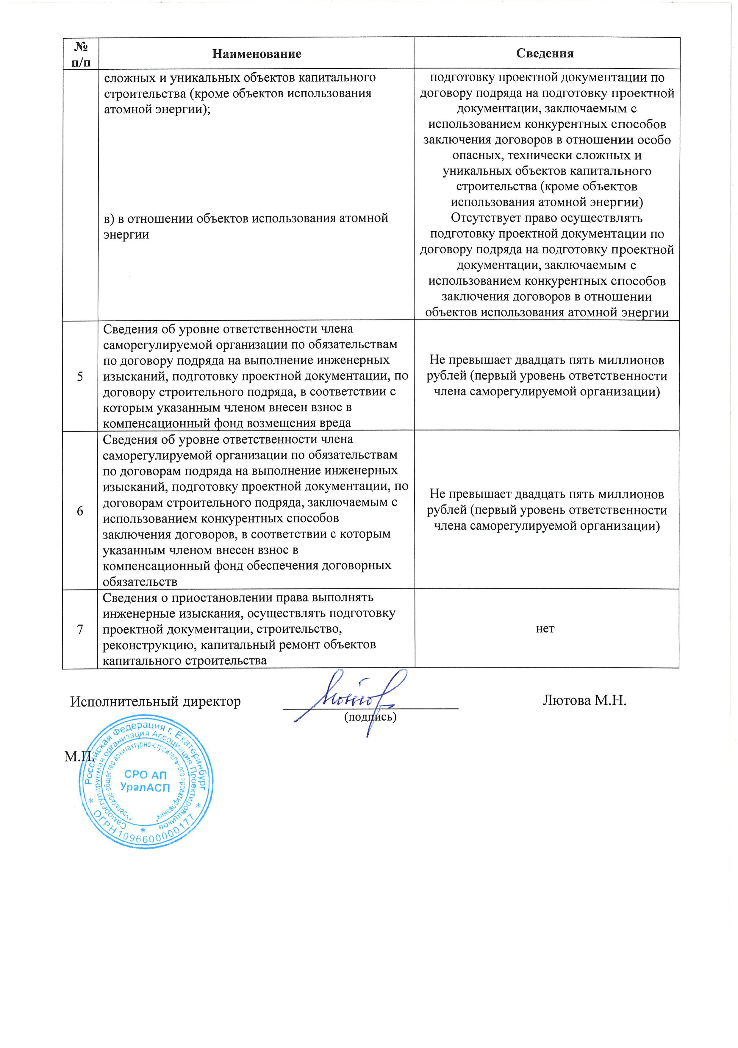 Выписка УралАСП_2